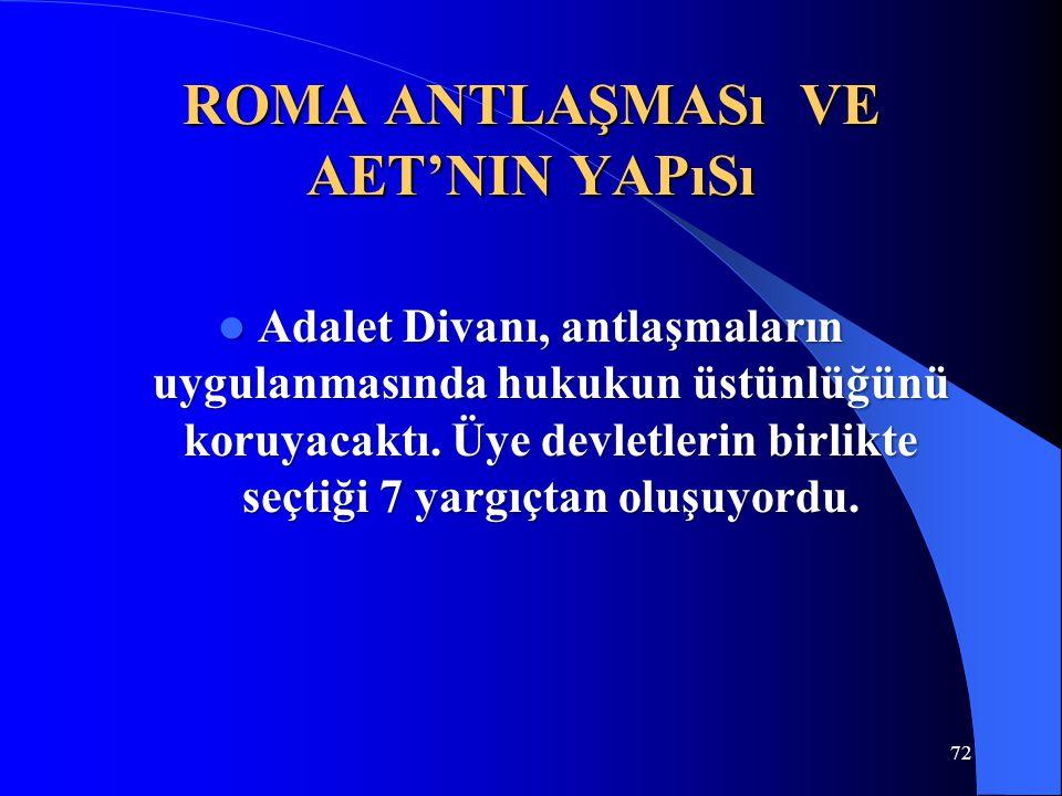 Roma Antlaşması ve AET'nin Yapısı