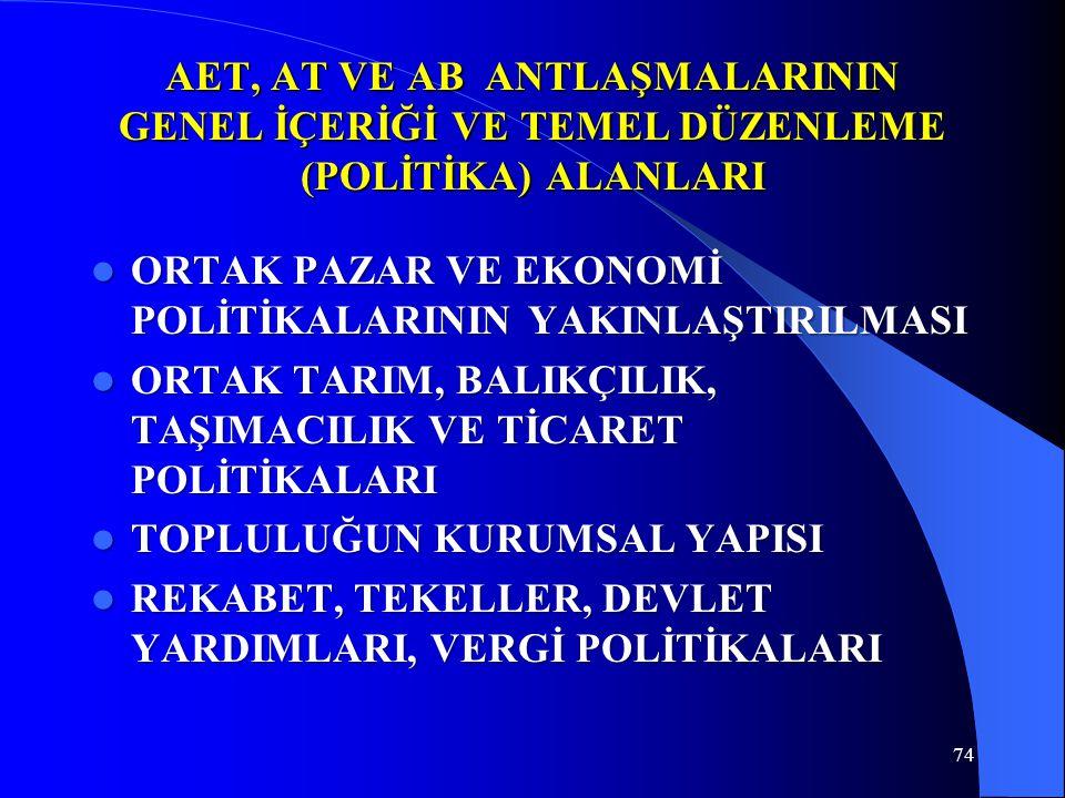 AET, AT VE AB ANTLAŞMALARININ GENEL İÇERİĞİ VE TEMEL DÜZENLEME (POLİTİKA) ALANLARI