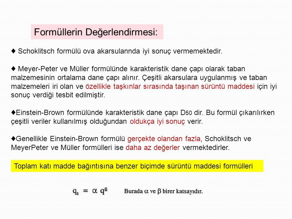 Formüllerin Değerlendirmesi: