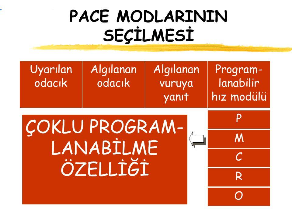 PACE MODLARININ SEÇİLMESİ