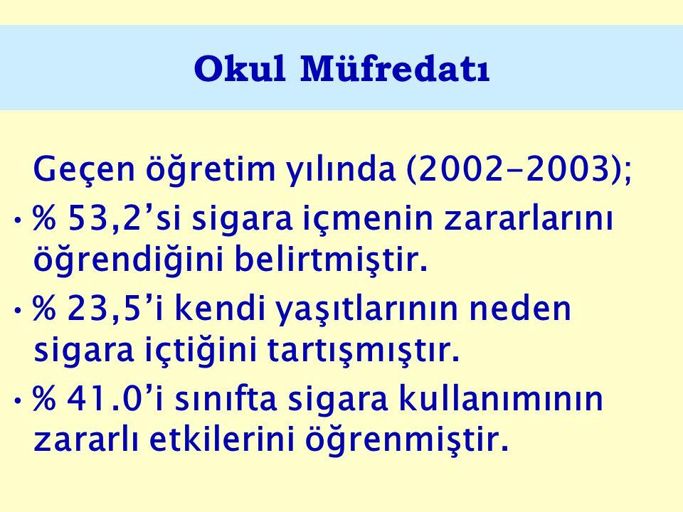 Okul Müfredatı Geçen öğretim yılında (2002-2003);