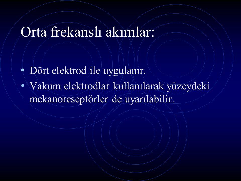 Orta frekanslı akımlar: