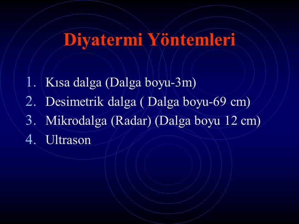 Diyatermi Yöntemleri Kısa dalga (Dalga boyu-3m)