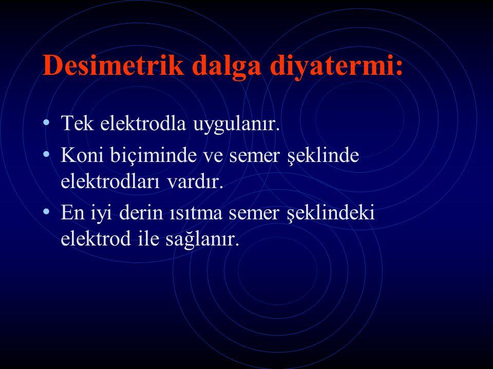 Desimetrik dalga diyatermi: