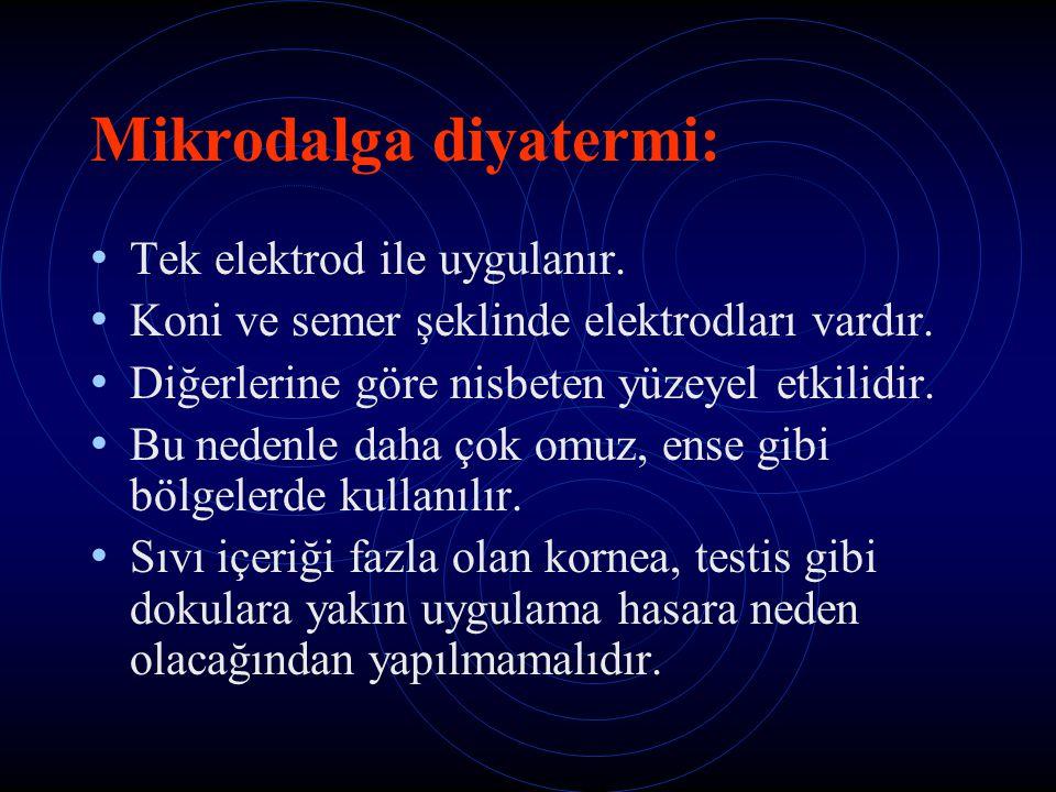 Mikrodalga diyatermi: