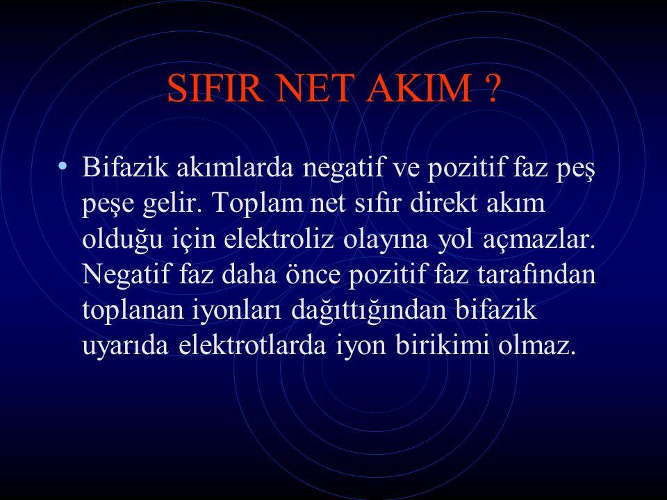 SIFIR NET AKIM