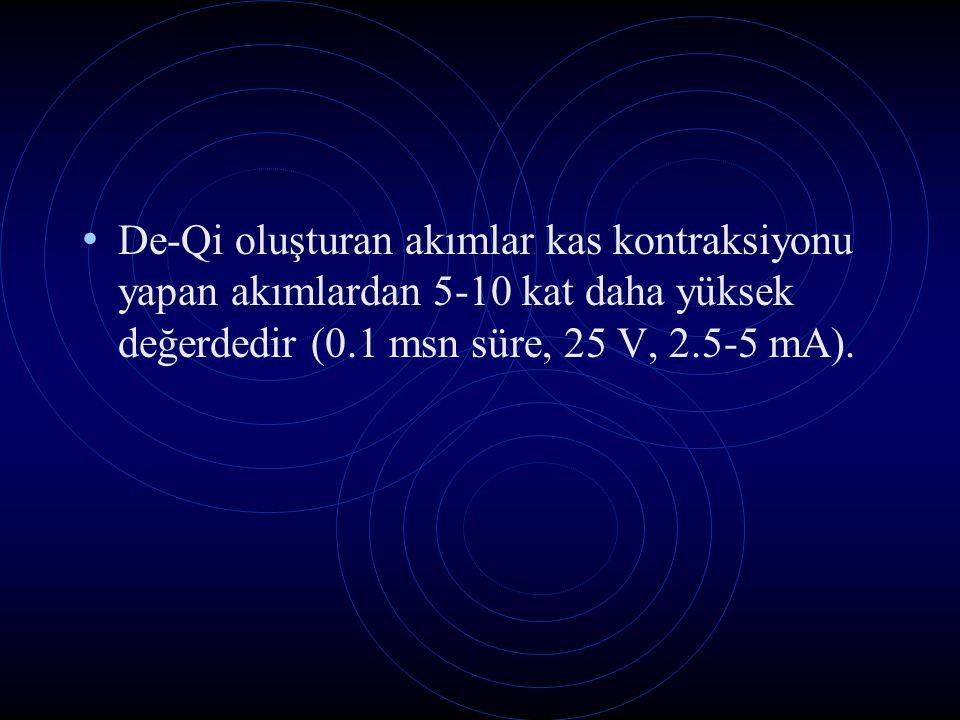 De-Qi oluşturan akımlar kas kontraksiyonu yapan akımlardan 5-10 kat daha yüksek değerdedir (0.1 msn süre, 25 V, 2.5-5 mA).