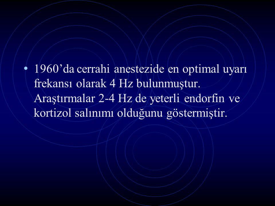 1960'da cerrahi anestezide en optimal uyarı frekansı olarak 4 Hz bulunmuştur.