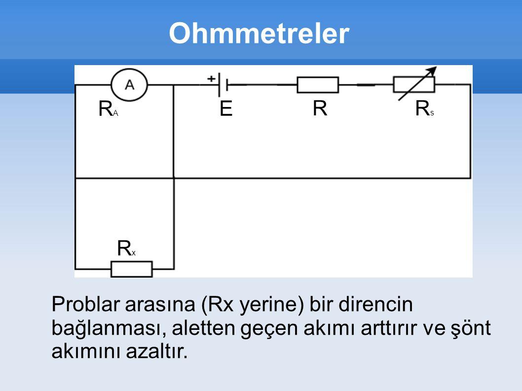 Ohmmetreler RA. E. R. Rs. Rx.