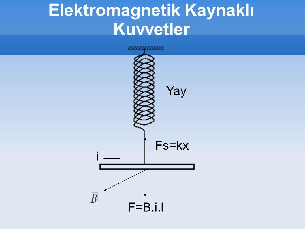 Elektromagnetik Kaynaklı Kuvvetler