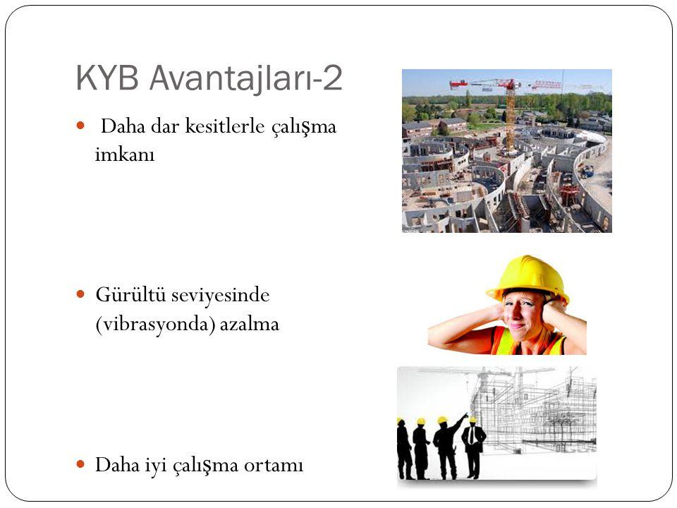 KYB Avantajları-2 Daha dar kesitlerle çalışma imkanı