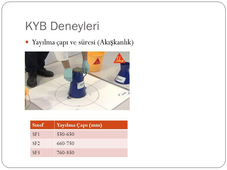 KYB Deneyleri Yayılma çapı ve süresi (Akışkanlık) Sınıf