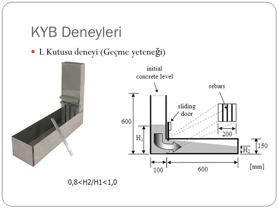 KYB Deneyleri L Kutusu deneyi (Geçme yeteneği) 0,8<H2/H1<1,0