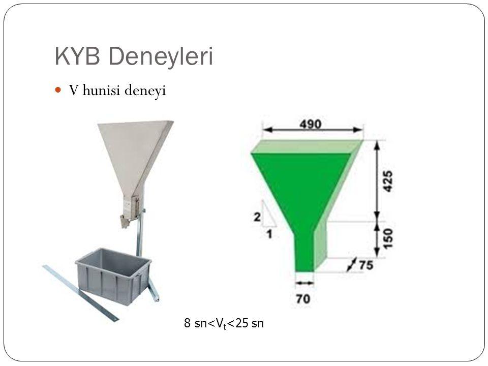 KYB Deneyleri V hunisi deneyi 8 sn<Vt<25 sn