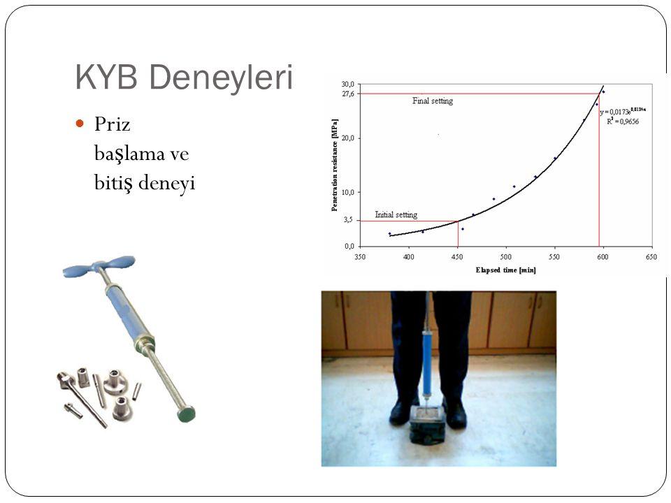 KYB Deneyleri Priz başlama ve bitiş deneyi