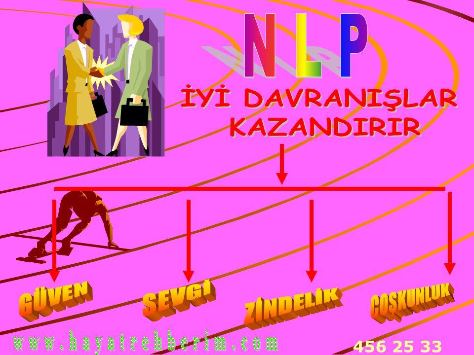 N L P İYİ DAVRANIŞLAR KAZANDIRIR GÜVEN SEVGİ COŞKUNLUK ZİNDELİK