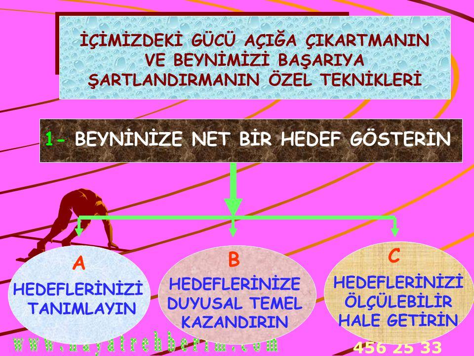 C B A 1- BEYNİNİZE NET BİR HEDEF GÖSTERİN