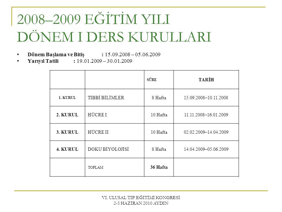 2008–2009 EĞİTİM YILI DÖNEM I DERS KURULLARI