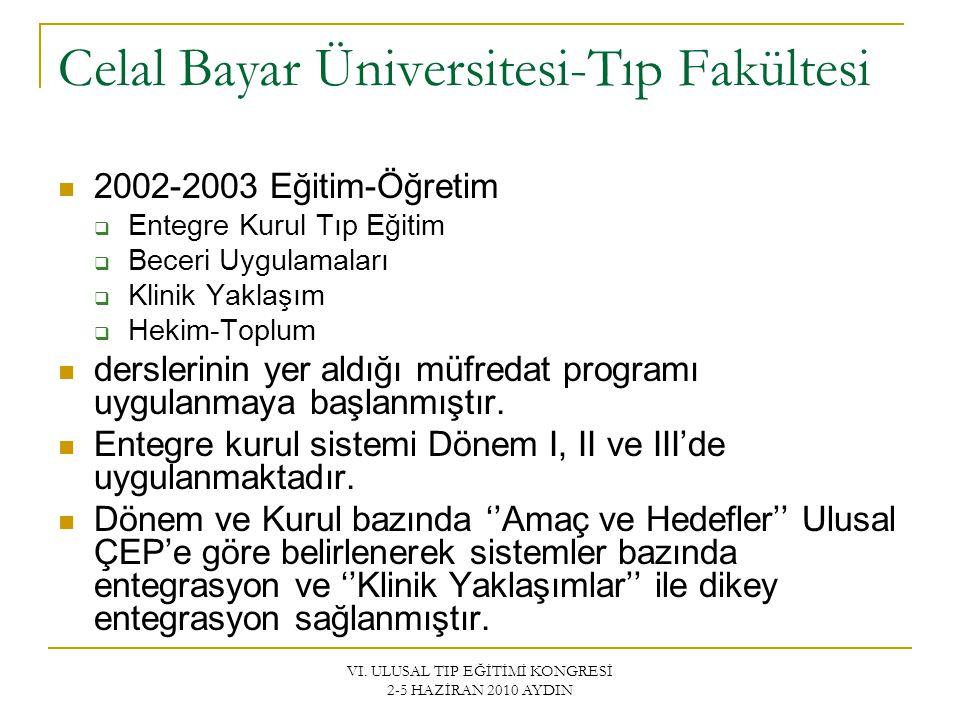 Celal Bayar Üniversitesi-Tıp Fakültesi