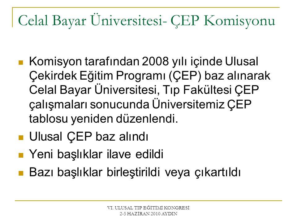 Celal Bayar Üniversitesi- ÇEP Komisyonu