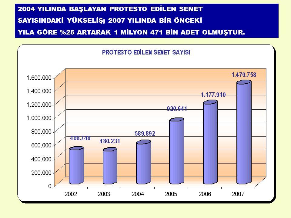2004 YILINDA BAŞLAYAN PROTESTO EDİLEN SENET