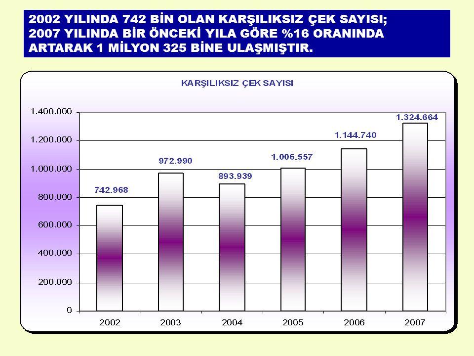 2002 YILINDA 742 BİN OLAN KARŞILIKSIZ ÇEK SAYISI;