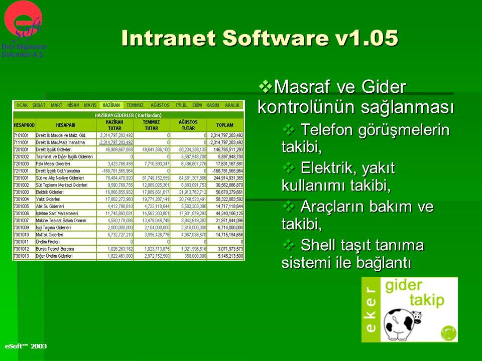 Intranet Software v1.05 Masraf ve Gider kontrolünün sağlanması