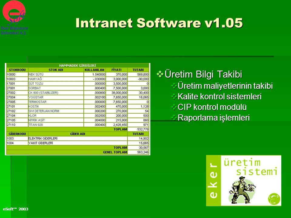 Intranet Software v1.05 Üretim Bilgi Takibi