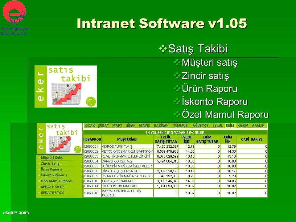 Intranet Software v1.05 Satış Takibi Müşteri satış Zincir satış