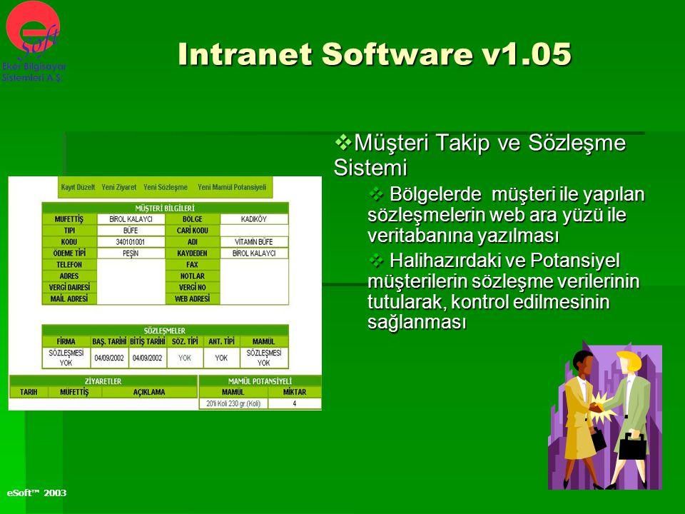 Intranet Software v1.05 Müşteri Takip ve Sözleşme Sistemi