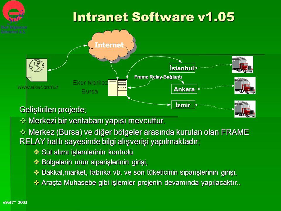 Intranet Software v1.05 Geliştirilen projede;