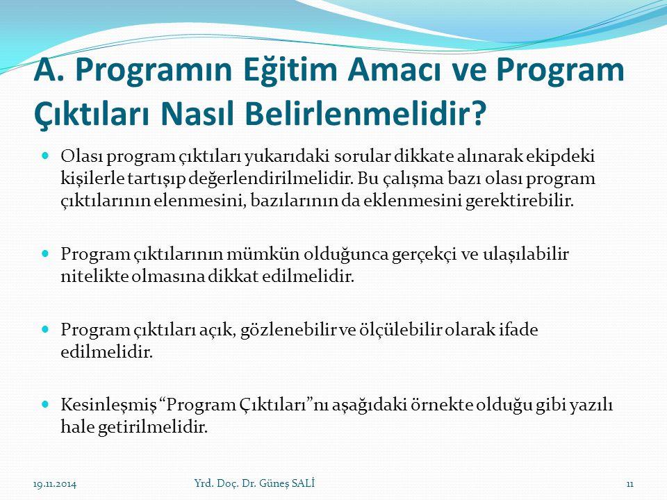 A. Programın Eğitim Amacı ve Program Çıktıları Nasıl Belirlenmelidir