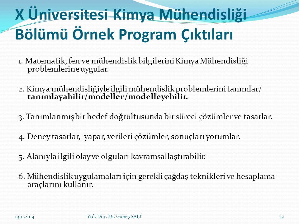 X Üniversitesi Kimya Mühendisliği Bölümü Örnek Program Çıktıları