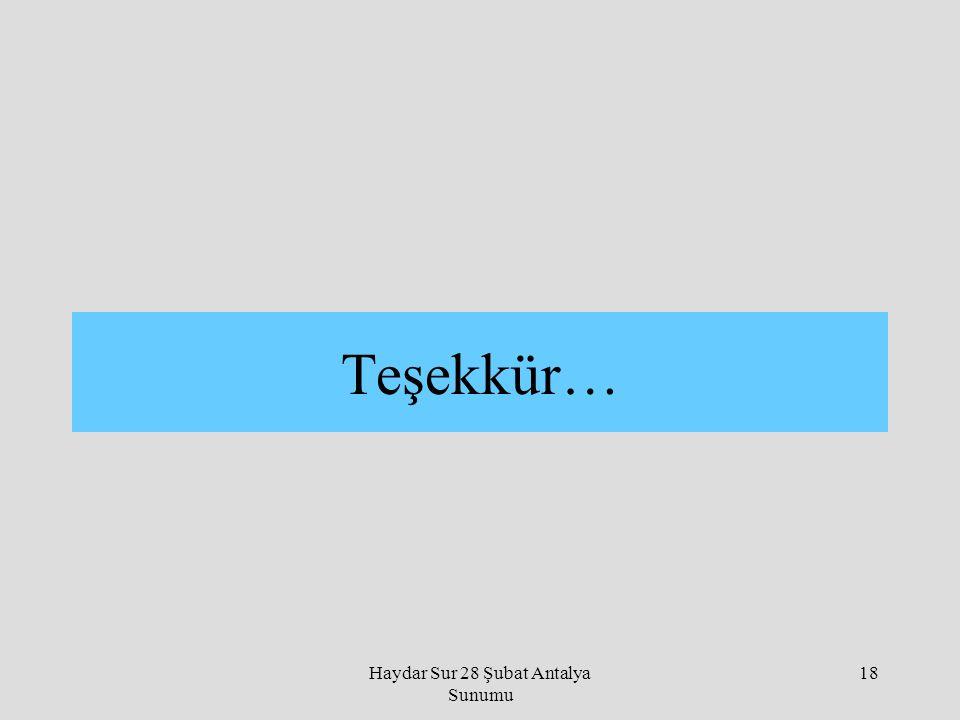 Haydar Sur 28 Şubat Antalya Sunumu
