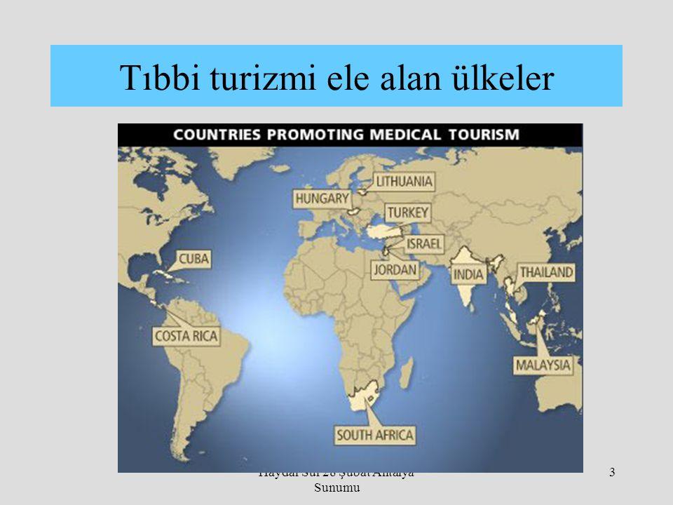 Tıbbi turizmi ele alan ülkeler