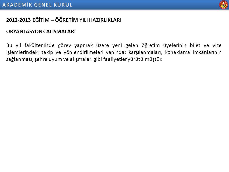 AKADEMİK GENEL KURUL 2012-2013 EĞİTİM – ÖĞRETİM YILI HAZIRLIKLARI. ORYANTASYON ÇALIŞMALARI.