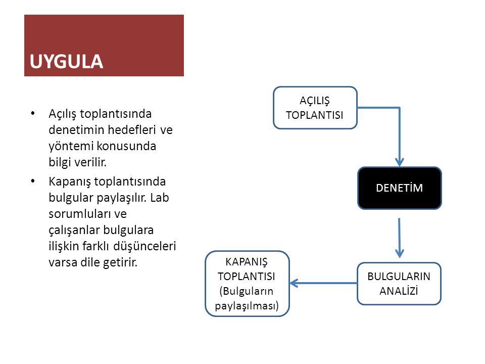 KAPANIŞ TOPLANTISI (Bulguların paylaşılması)