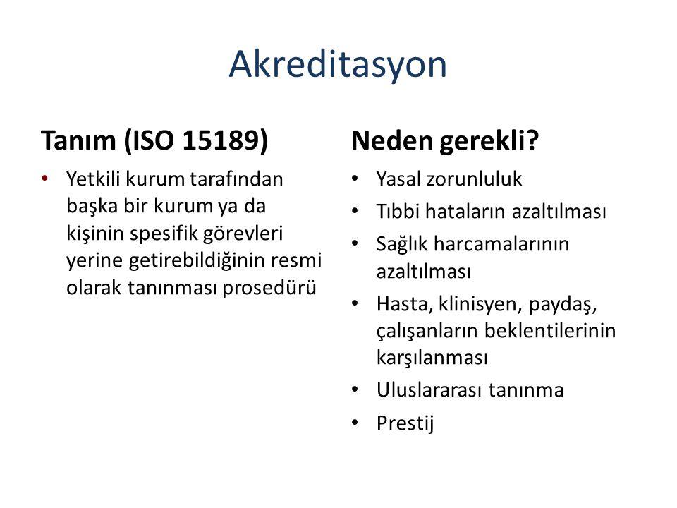 Akreditasyon Tanım (ISO 15189) Neden gerekli