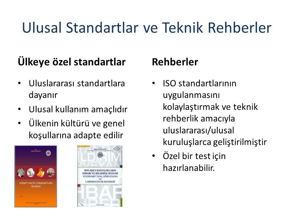 Ulusal Standartlar ve Teknik Rehberler