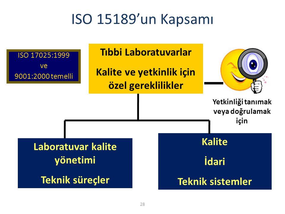 ISO 15189'un Kapsamı Tıbbi Laboratuvarlar