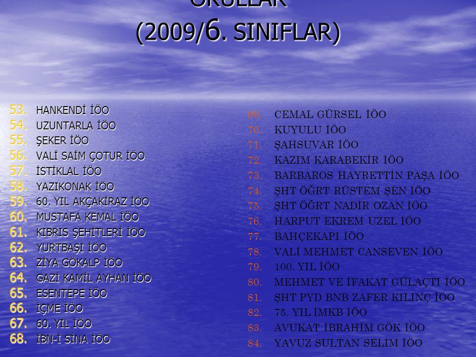 İL ORTALAMASININ ALTINDA KALAN OKULLAR (2009/6. SINIFLAR)
