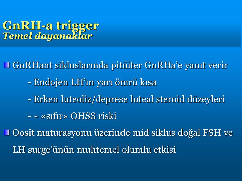 GnRH-a trigger Temel dayanaklar