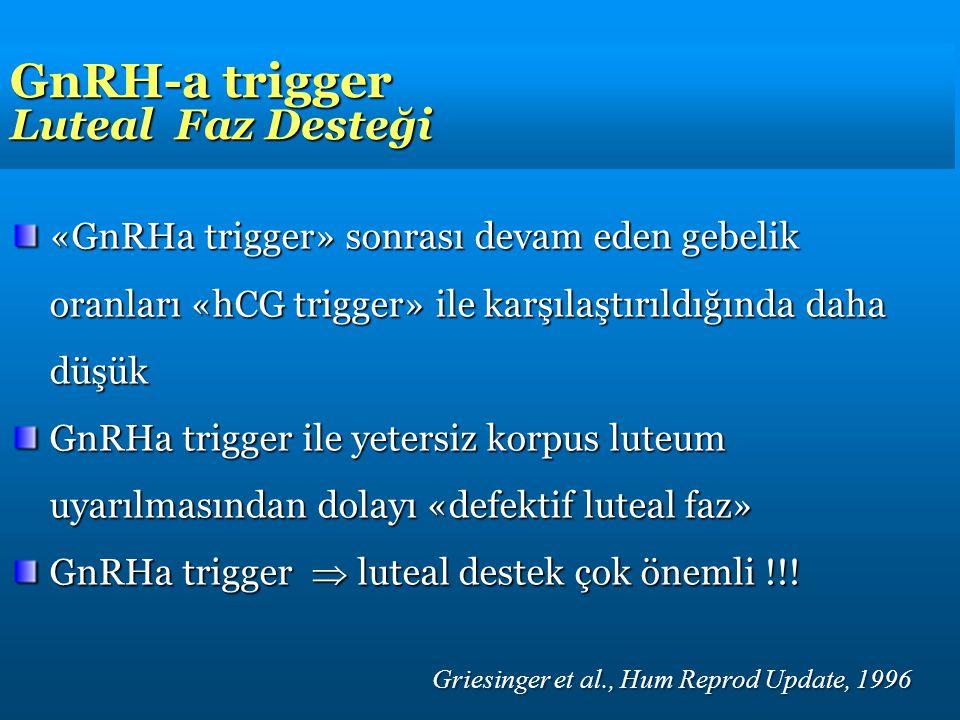 GnRH-a trigger Luteal Faz Desteği