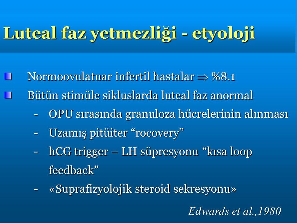 Luteal faz yetmezliği - etyoloji