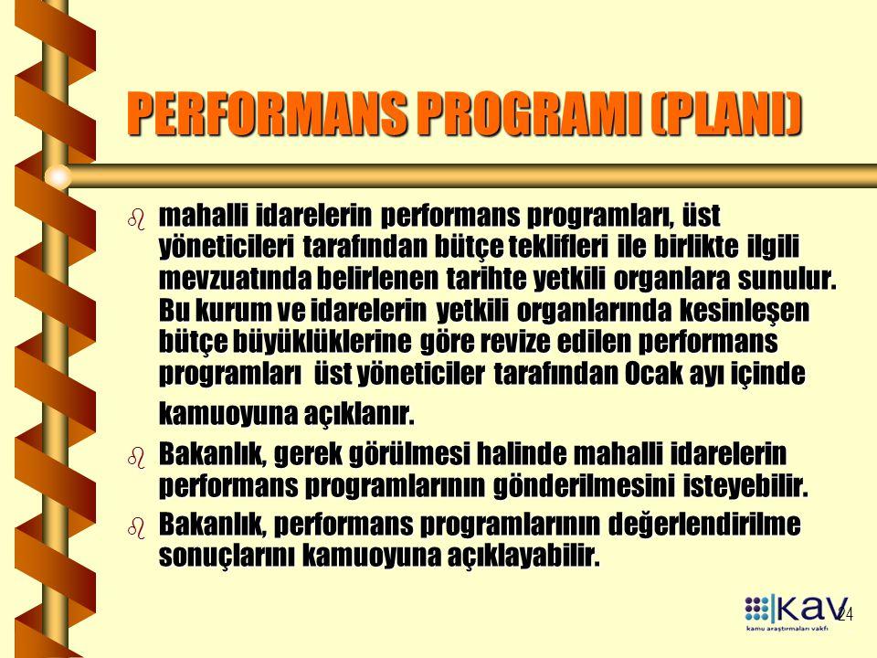 PERFORMANS PROGRAMI (PLANI)