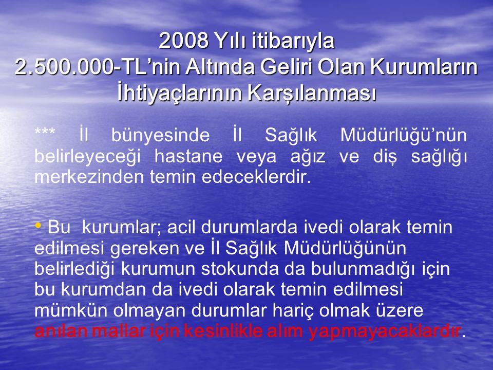 2008 Yılı itibarıyla 2.500.000-TL'nin Altında Geliri Olan Kurumların İhtiyaçlarının Karşılanması