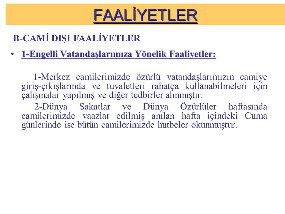 FAALİYETLER B-CAMİ DIŞI FAALİYETLER
