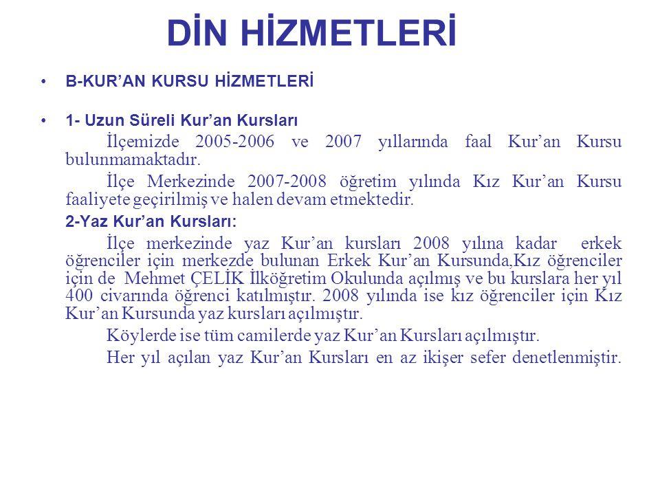 DİN HİZMETLERİ B-KUR'AN KURSU HİZMETLERİ. 1- Uzun Süreli Kur'an Kursları. İlçemizde 2005-2006 ve 2007 yıllarında faal Kur'an Kursu bulunmamaktadır.