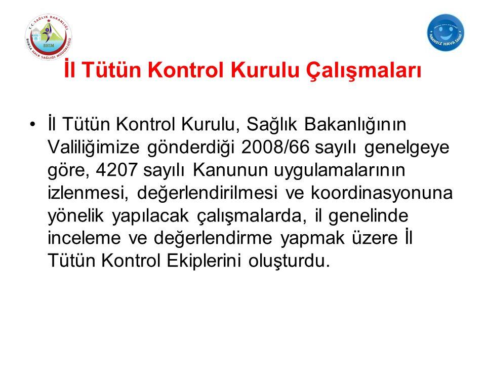 İl Tütün Kontrol Kurulu Çalışmaları