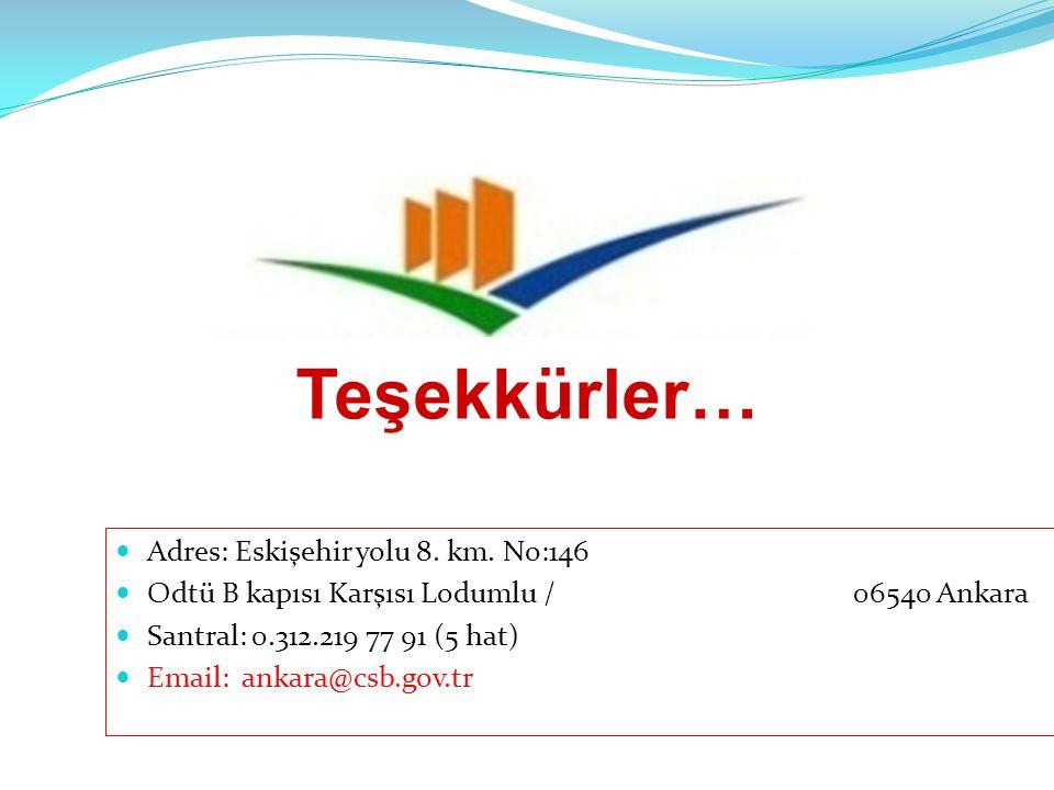 Teşekkürler… Adres: Eskişehir yolu 8. km. No:146